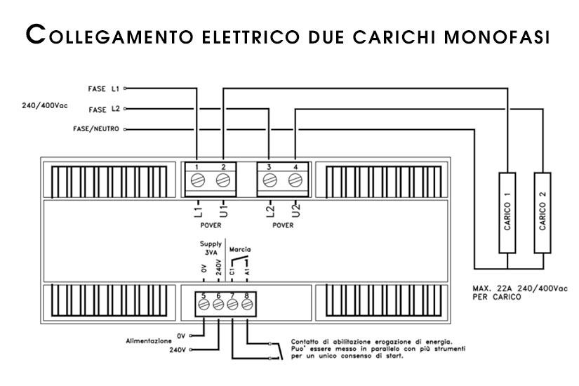DIGICONTROL n.1