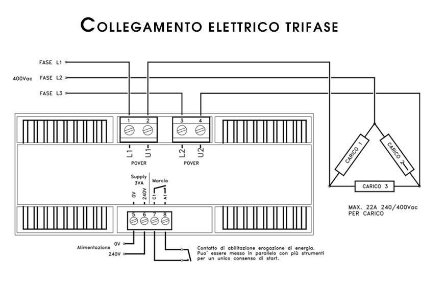 DIGICONTROL n.2